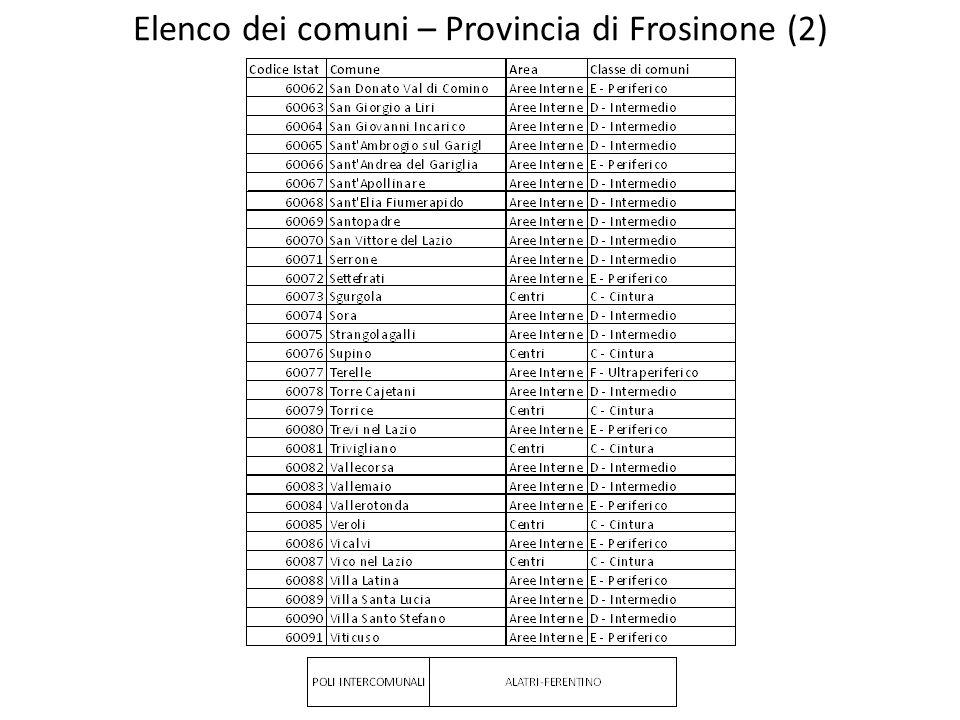 Elenco dei comuni – Provincia di Frosinone (2)