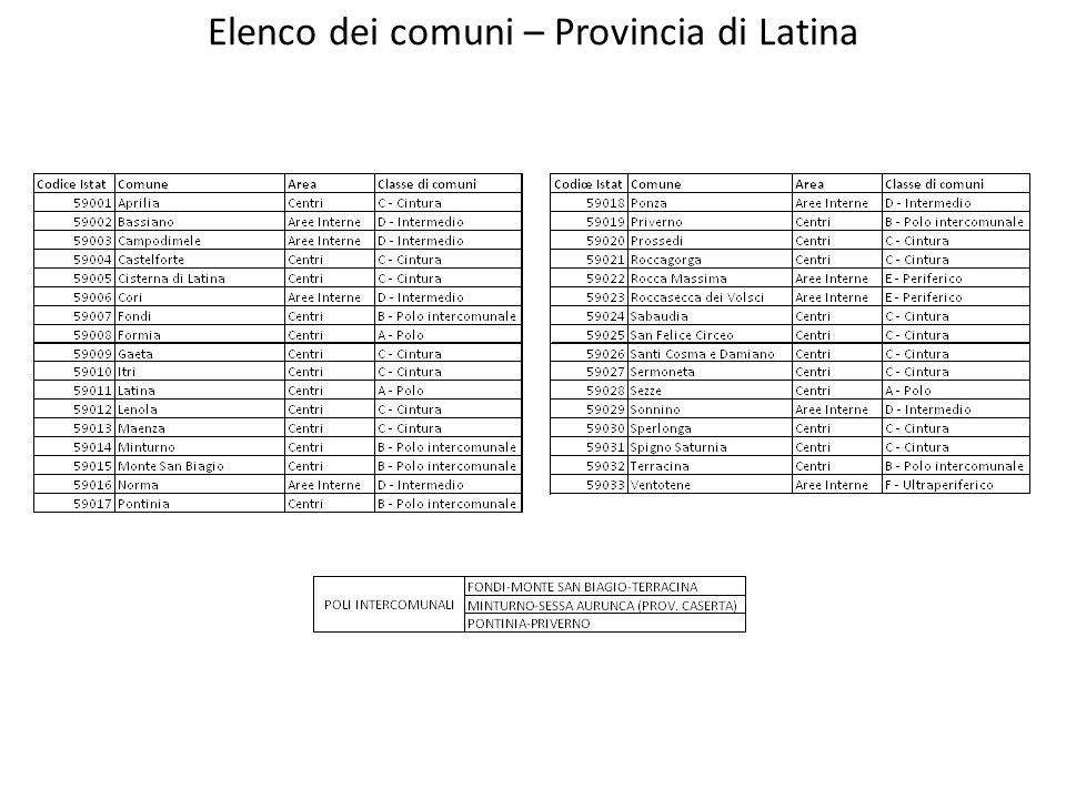 Elenco dei comuni – Provincia di Latina
