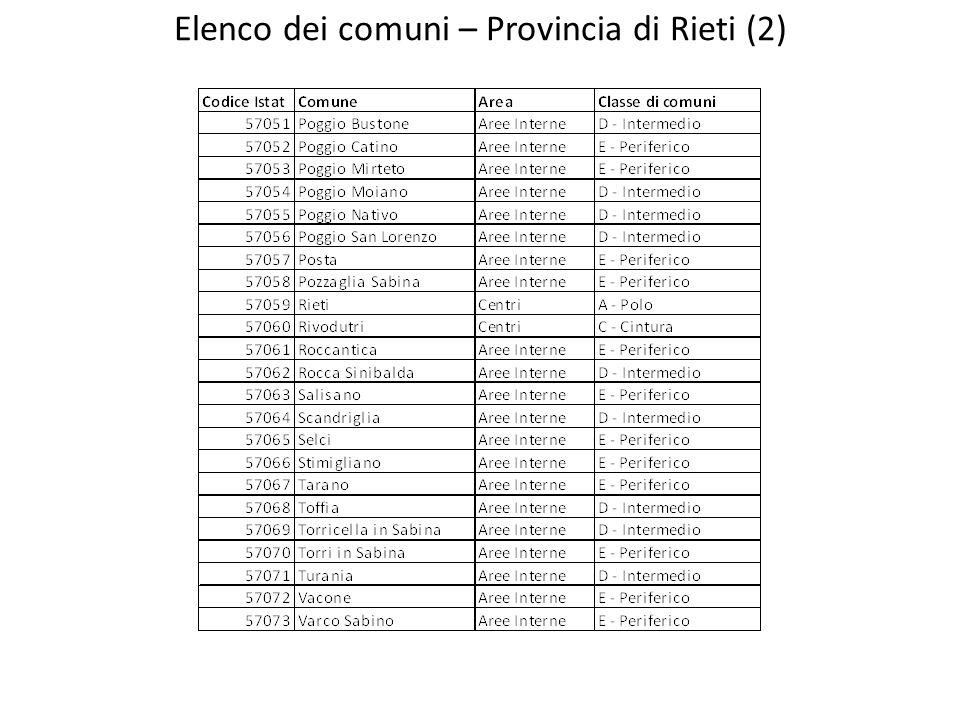 Elenco dei comuni – Provincia di Rieti (2)