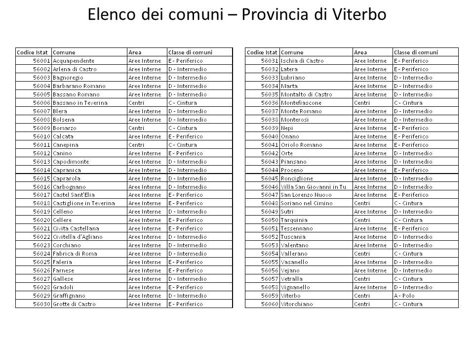 Elenco dei comuni – Provincia di Viterbo