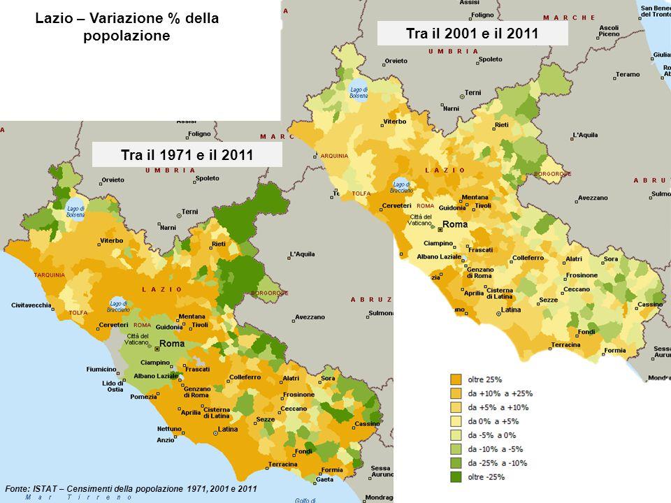 Lazio – Variazione % della popolazione Fonte: ISTAT – Censimenti della popolazione 2001 e 2011 Fonte: ISTAT – Censimenti della popolazione 1971, 2001