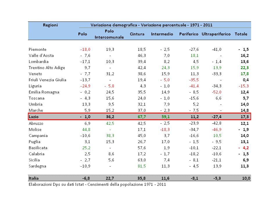 Liguria - Classe di rischio sismico - Indicatore di rischio per la vita umana per comune (Fonte: Dipartimento Protezione Civile)