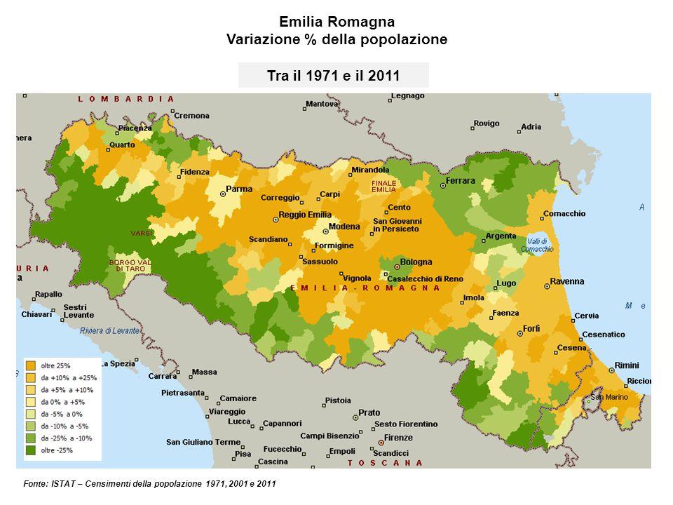 Emilia Romagna Variazione % della popolazione Fonte: ISTAT – Censimenti della popolazione 1971, 2001 e 2011 Tra il 1971 e il 2011