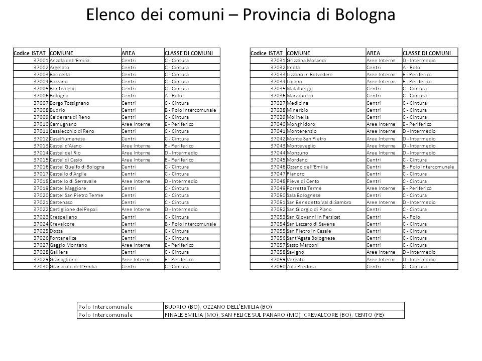 Elenco dei comuni – Provincia di Bologna Codice ISTATCOMUNEAREACLASSE DI COMUNICodice ISTATCOMUNEAREACLASSE DI COMUNI 37001Anzola dell'EmiliaCentriC -
