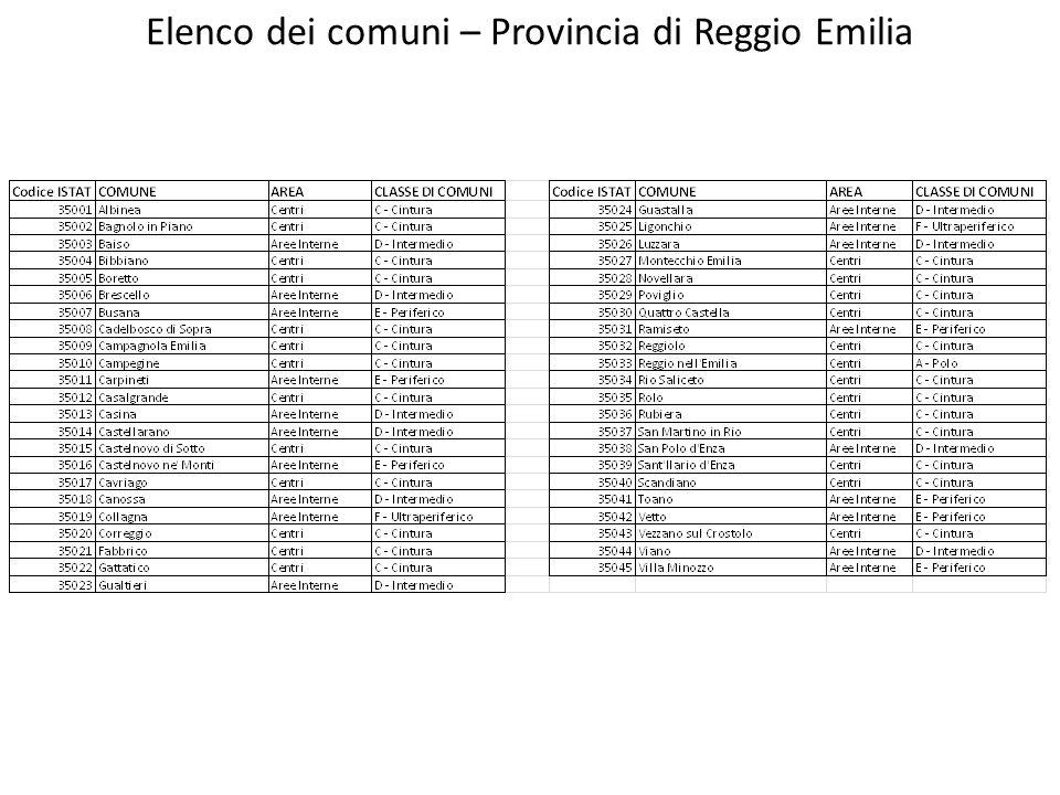 Elenco dei comuni – Provincia di Reggio Emilia