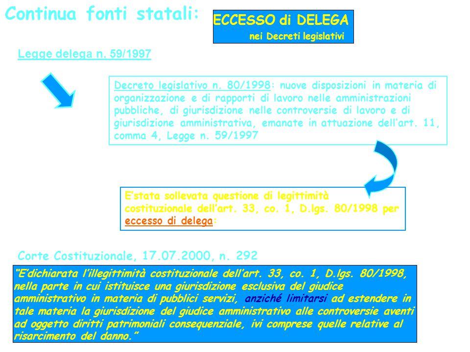 Continua fonti statali: ECCESSO di DELEGA nei Decreti legislativi Legge delega n. 59/1997 Decreto legislativo n. 80/1998: nuove disposizioni in materi
