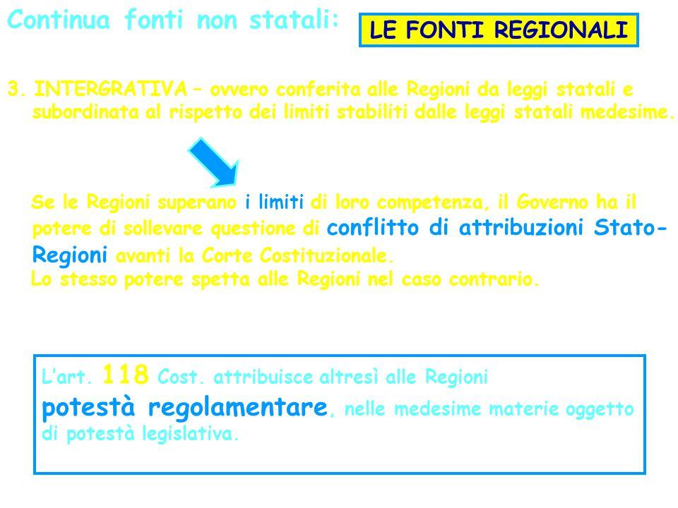 Continua fonti non statali: LE FONTI REGIONALI 3. INTERGRATIVA – ovvero conferita alle Regioni da leggi statali e subordinata al rispetto dei limiti s