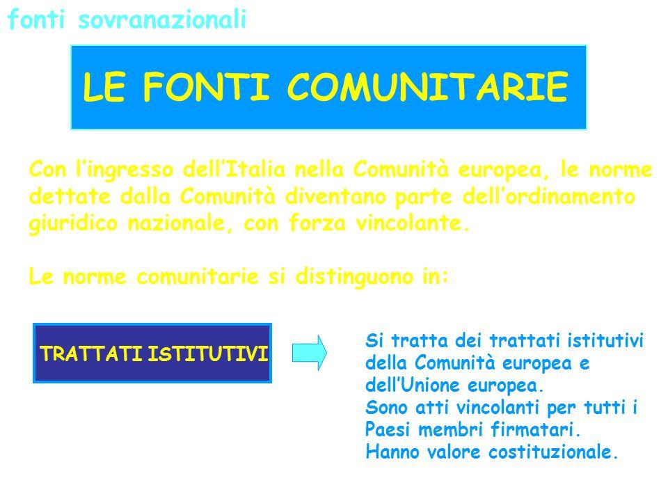 fonti sovranazionali LE FONTI COMUNITARIE Con l'ingresso dell'Italia nella Comunità europea, le norme dettate dalla Comunità diventano parte dell'ordi