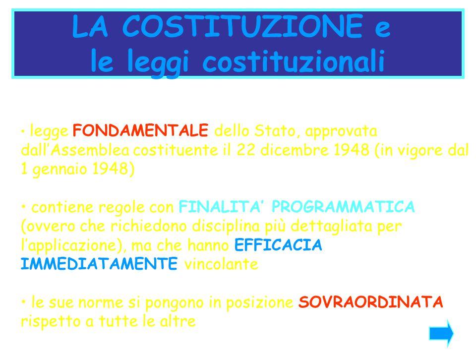LA COSTITUZIONE e le leggi costituzionali legge FONDAMENTALE dello Stato, approvata dall'Assemblea costituente il 22 dicembre 1948 (in vigore dal 1 ge