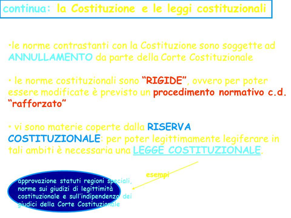 continua: la Costituzione e le leggi costituzionali le norme contrastanti con la Costituzione sono soggette ad ANNULLAMENTO da parte della Corte Costi