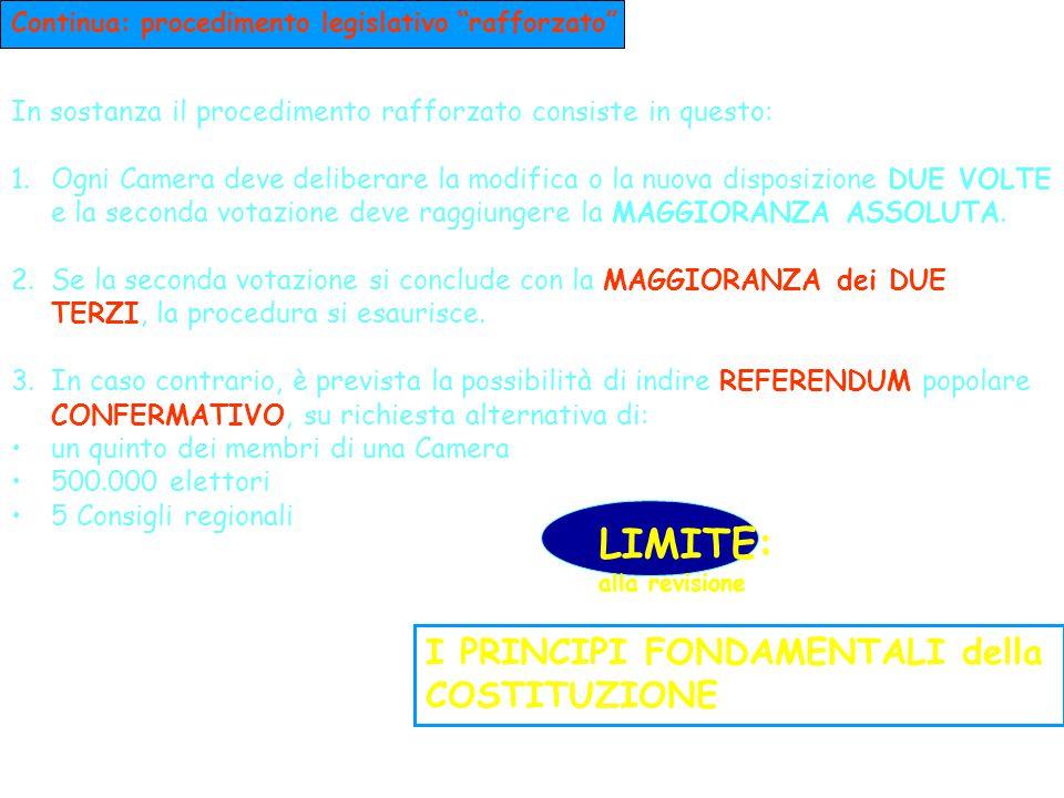 """Continua: procedimento legislativo """"rafforzato"""" In sostanza il procedimento rafforzato consiste in questo: 1.Ogni Camera deve deliberare la modifica o"""