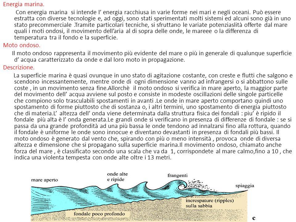 Il sistema di sfruttamento dell'enorme quantità di calore che ogni giorno le acque degli oceani assorbono dal Sole si basa sulla differenza di tempera