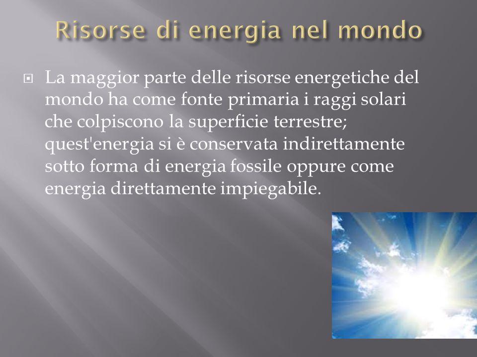  La maggior parte delle risorse energetiche del mondo ha come fonte primaria i raggi solari che colpiscono la superficie terrestre; quest'energia si