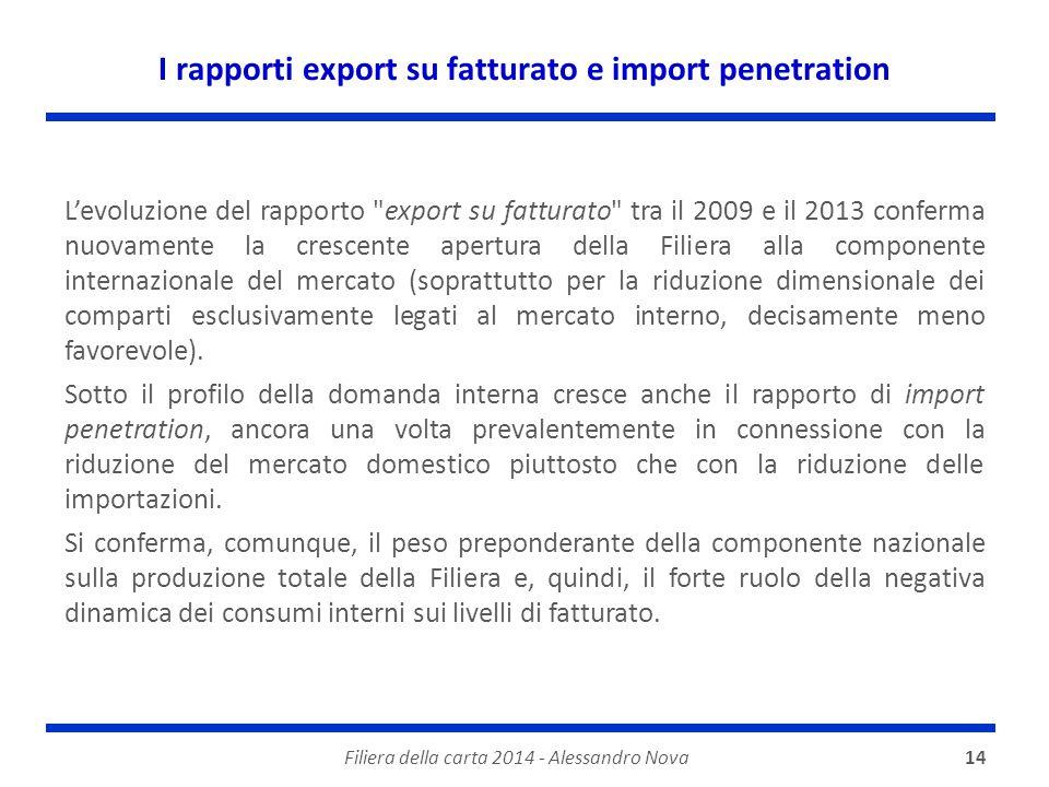 I rapporti export su fatturato e import penetration Filiera della carta 2014 - Alessandro Nova14 L'evoluzione del rapporto