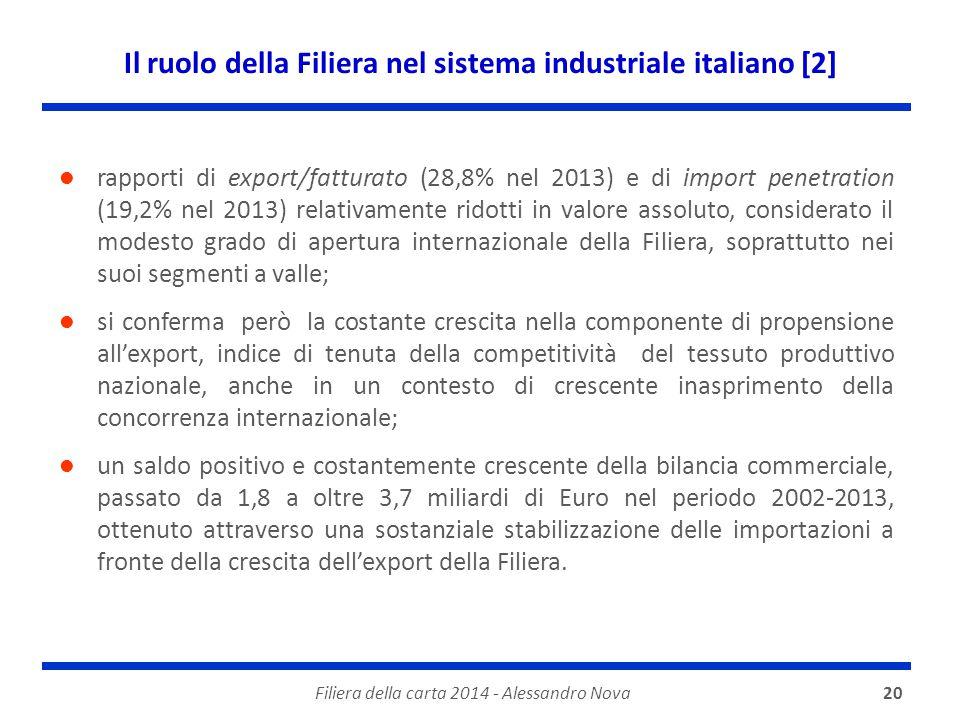 Il ruolo della Filiera nel sistema industriale italiano [2] Filiera della carta 2014 - Alessandro Nova20 rapporti di export/fatturato (28,8% nel 2013) e di import penetration (19,2% nel 2013) relativamente ridotti in valore assoluto, considerato il modesto grado di apertura internazionale della Filiera, soprattutto nei suoi segmenti a valle; si conferma però la costante crescita nella componente di propensione all'export, indice di tenuta della competitività del tessuto produttivo nazionale, anche in un contesto di crescente inasprimento della concorrenza internazionale; un saldo positivo e costantemente crescente della bilancia commerciale, passato da 1,8 a oltre 3,7 miliardi di Euro nel periodo 2002-2013, ottenuto attraverso una sostanziale stabilizzazione delle importazioni a fronte della crescita dell'export della Filiera.