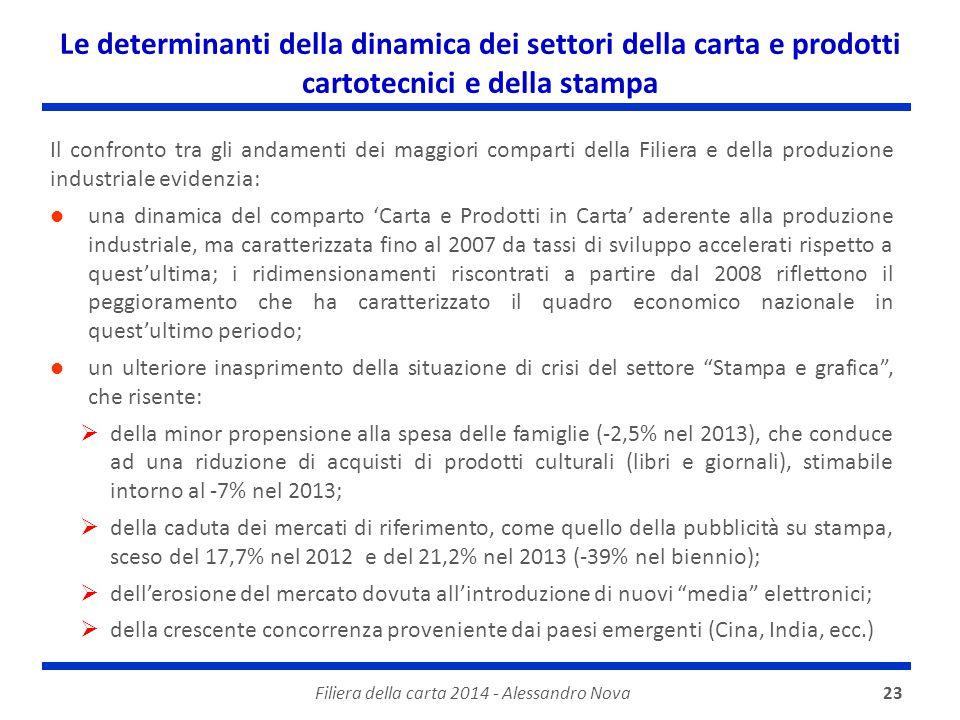 Le determinanti della dinamica dei settori della carta e prodotti cartotecnici e della stampa Filiera della carta 2014 - Alessandro Nova23 Il confront