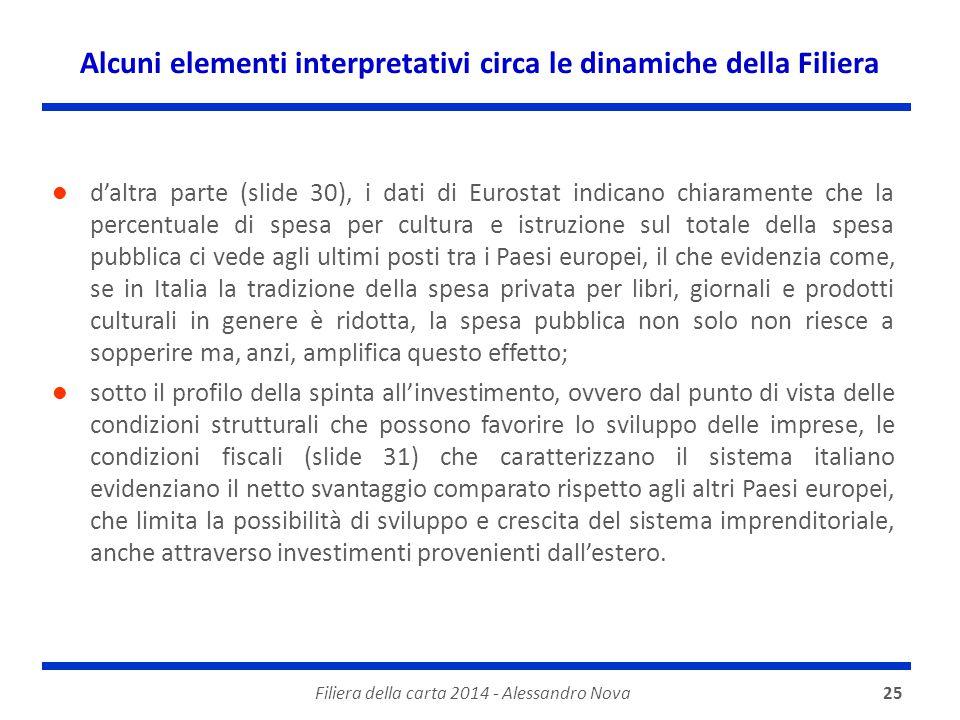 Alcuni elementi interpretativi circa le dinamiche della Filiera Filiera della carta 2014 - Alessandro Nova25 d'altra parte (slide 30), i dati di Euros