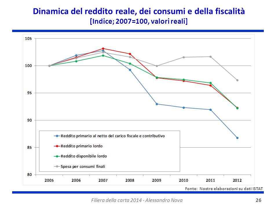 Filiera della carta 2014 - Alessandro Nova26 Dinamica del reddito reale, dei consumi e della fiscalità [Indice; 2007=100, valori reali] Fonte: Nostre