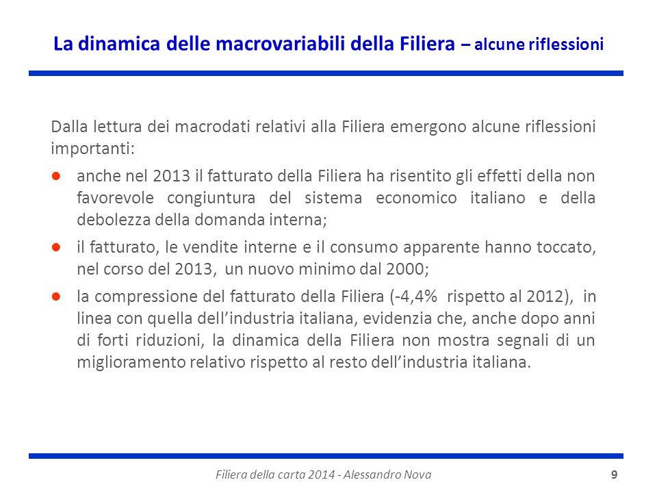 Filiera della carta 2014 - Alessandro Nova9 La dinamica delle macrovariabili della Filiera – alcune riflessioni Dalla lettura dei macrodati relativi a