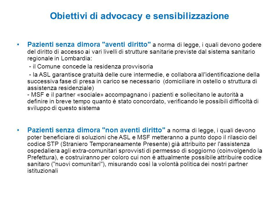 Obiettivi di advocacy e sensibilizzazione Pazienti senza dimora
