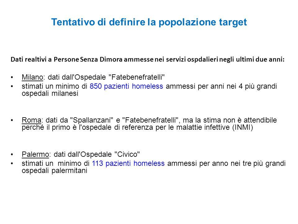 Tentativo di definire la popolazione target Dati realtivi a Persone Senza Dimora ammesse nei servizi ospdalieri negli ultimi due anni: Milano: dati da