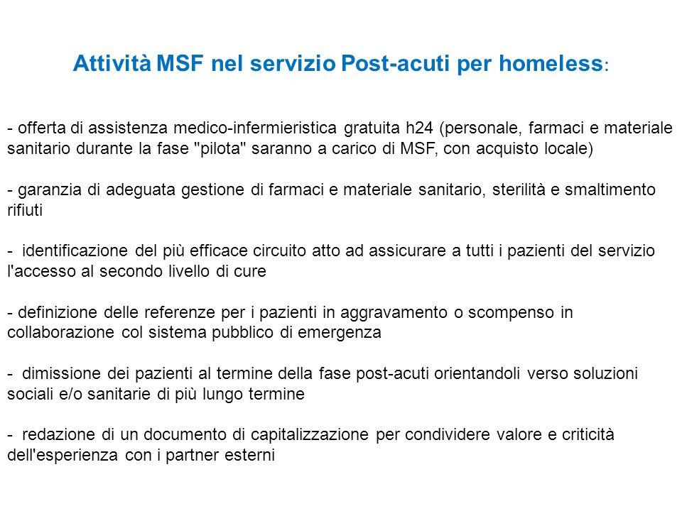 Attività MSF nel servizio Post-acuti per homeless : - offerta di assistenza medico-infermieristica gratuita h24 (personale, farmaci e materiale sanita