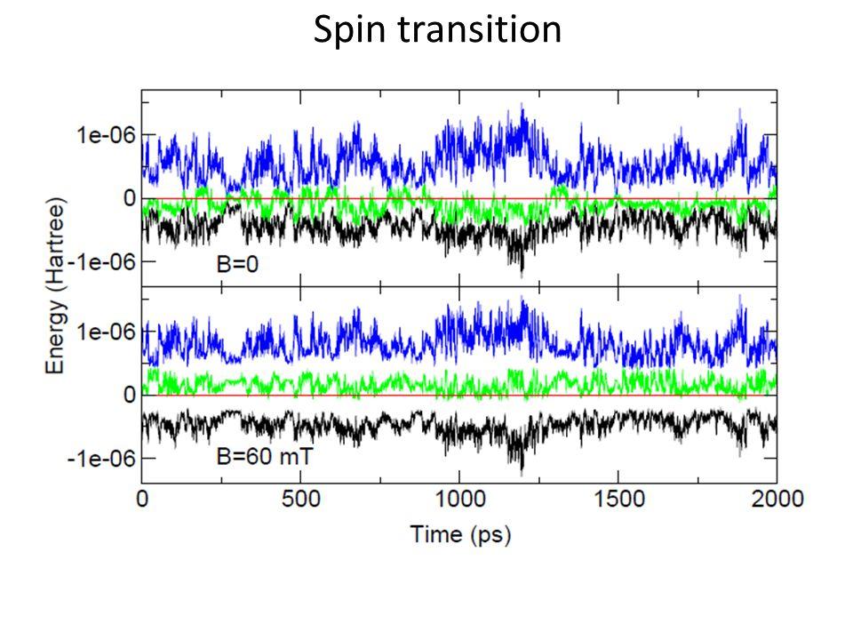 Spin transition