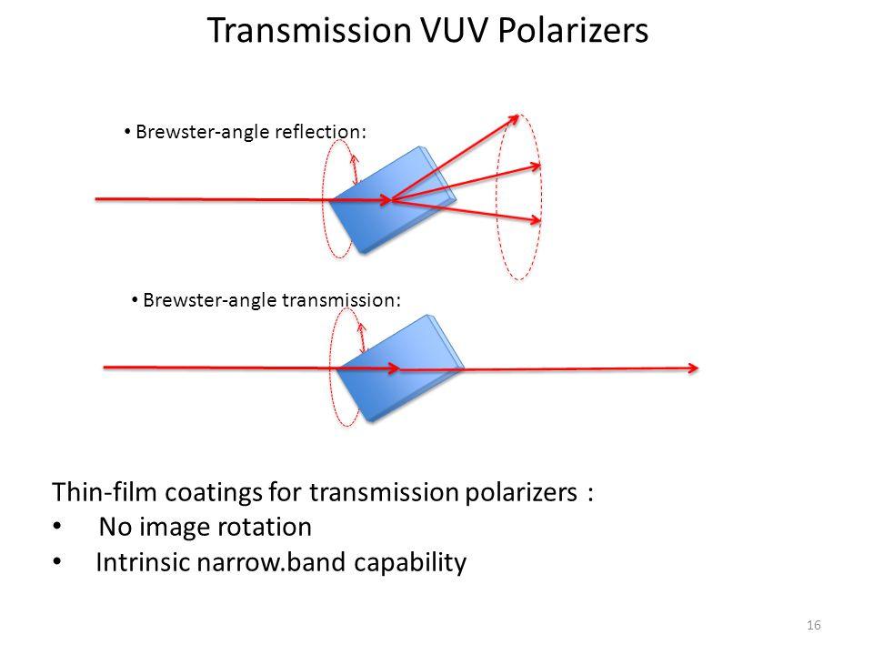 Transmission VUV Polarizers Thin-film coatings for transmission polarizers : No image rotation Intrinsic narrow.band capability Brewster-angle reflection: Brewster-angle transmission: 16