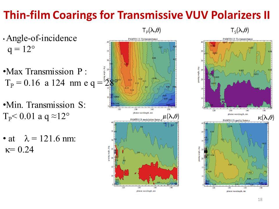 Thin-film Coarings for Transmissive VUV Polarizers II Angle-of-incidence q = 12° Max Transmission P : T P = 0.16 a 124 nm e q = 28° Min. Transmission