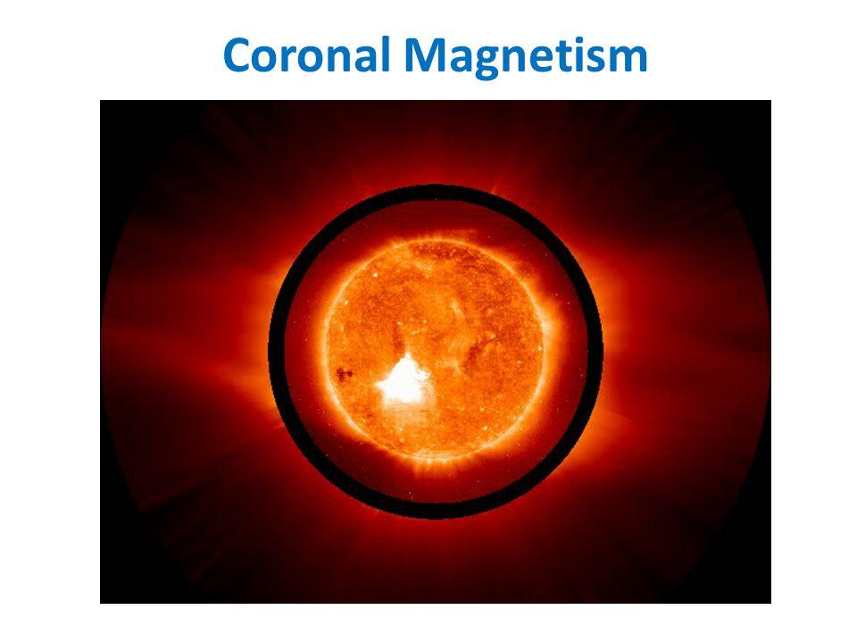 Coronal Magnetism