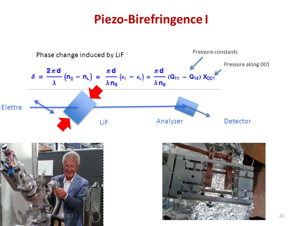 Piezo-Birefringence I Pressure constants Pressure along 001 Phase change induced by LiF Elettra LiF Analyzer Detector Modena 19 dicembre 201320