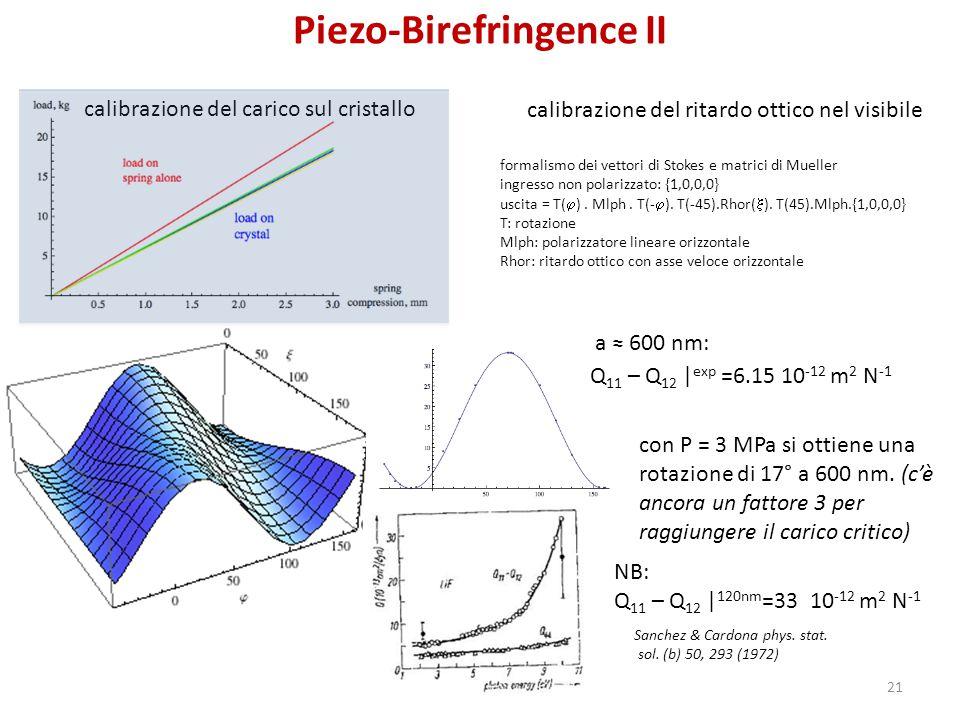 Piezo-Birefringence II calibrazione del carico sul cristallo calibrazione del ritardo ottico nel visibile formalismo dei vettori di Stokes e matrici di Mueller ingresso non polarizzato: {1,0,0,0} uscita = T(  ).