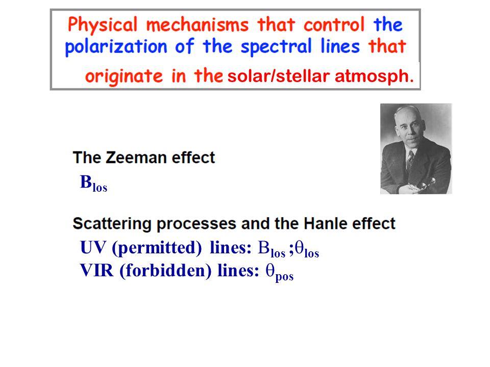 B los UV (permitted) lines: B los ;  los VIR (forbidden) lines:  pos solar/stellar atmosph.