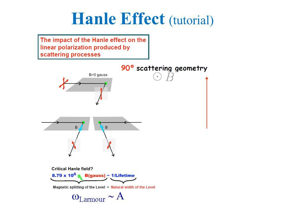 Hanle Effect (tutorial)  Larmour  A
