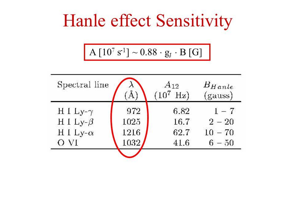 A [10 7 s -1 ] ~ 0.88  g J  B [G] Hanle effect Sensitivity