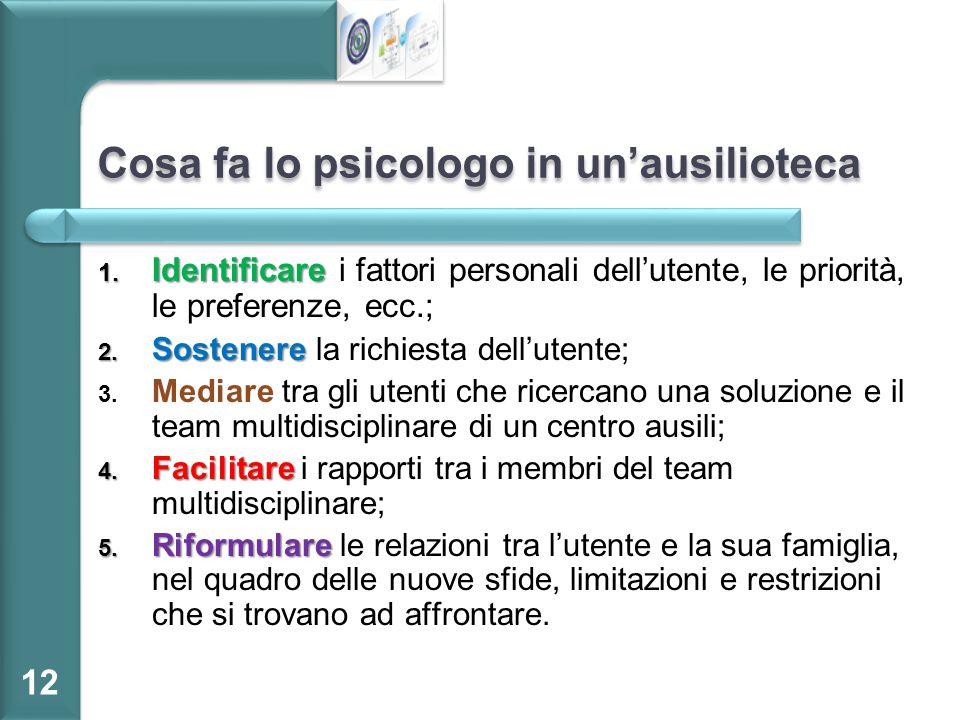 Cosa fa lo psicologo in un'ausilioteca 1. Identificare 1. Identificare i fattori personali dell'utente, le priorità, le preferenze, ecc.; 2. Sostenere