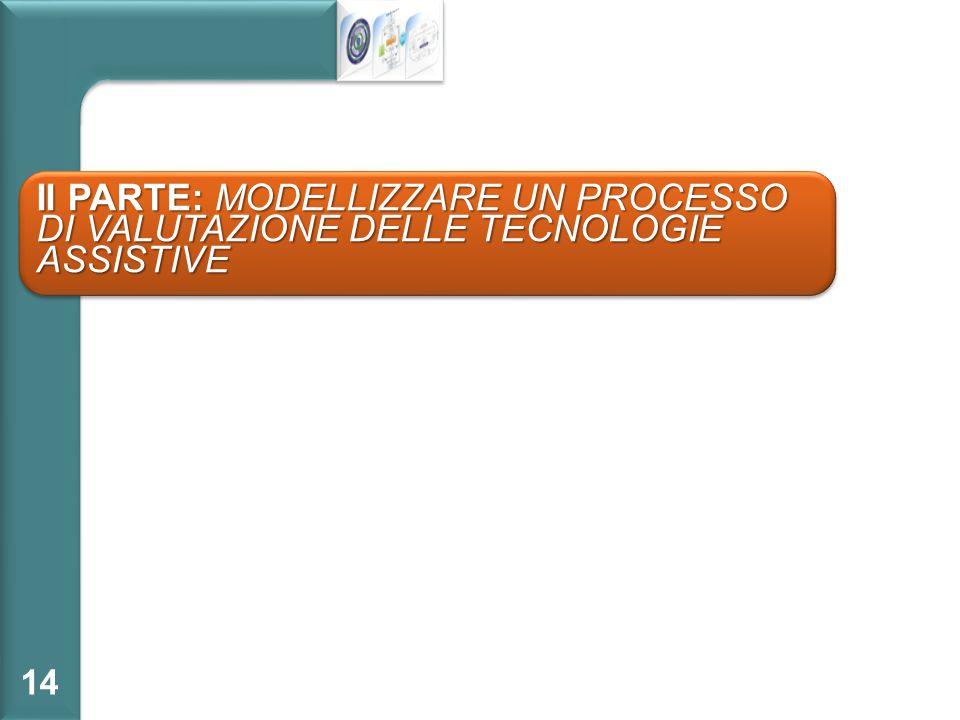 14 II PARTE: MODELLIZZARE UN PROCESSO DI VALUTAZIONE DELLE TECNOLOGIE ASSISTIVE