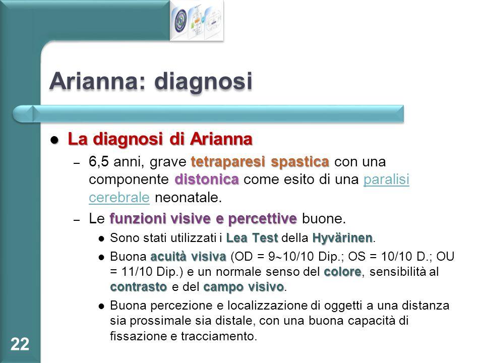 Arianna: diagnosi La diagnosi di Arianna La diagnosi di Arianna tetraparesi spastica distonica – 6,5 anni, grave tetraparesi spastica con una componen