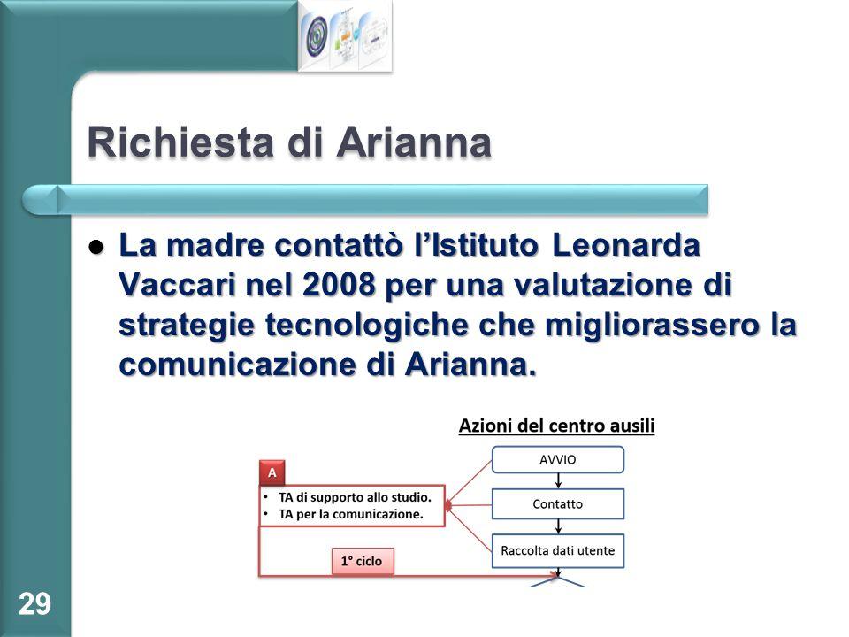 Richiesta di Arianna La madre contattò l'Istituto Leonarda Vaccari nel 2008 per una valutazione di strategie tecnologiche che migliorassero la comunic
