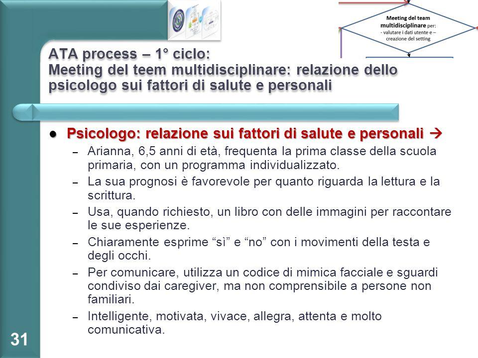 ATA process – 1° ciclo: Meeting del teem multidisciplinare: relazione dello psicologo sui fattori di salute e personali Psicologo: relazione sui fatto
