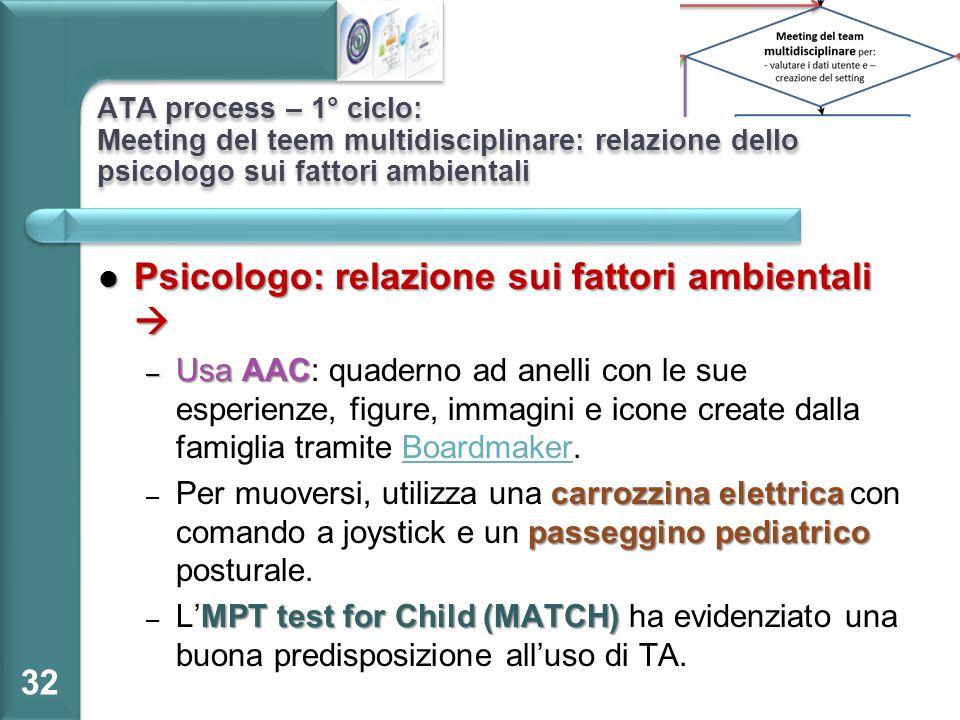 ATA process – 1° ciclo: Meeting del teem multidisciplinare: relazione dello psicologo sui fattori ambientali Psicologo: relazione sui fattori ambienta