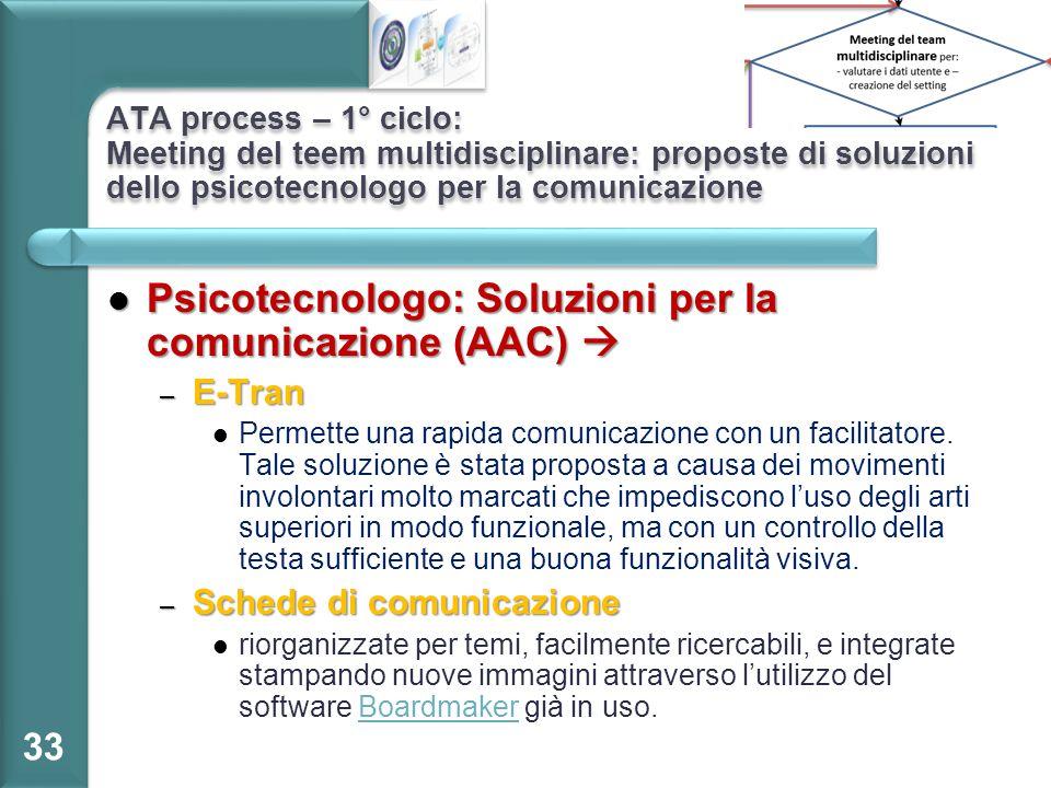 ATA process – 1° ciclo: Meeting del teem multidisciplinare: proposte di soluzioni dello psicotecnologo per la comunicazione Psicotecnologo: Soluzioni