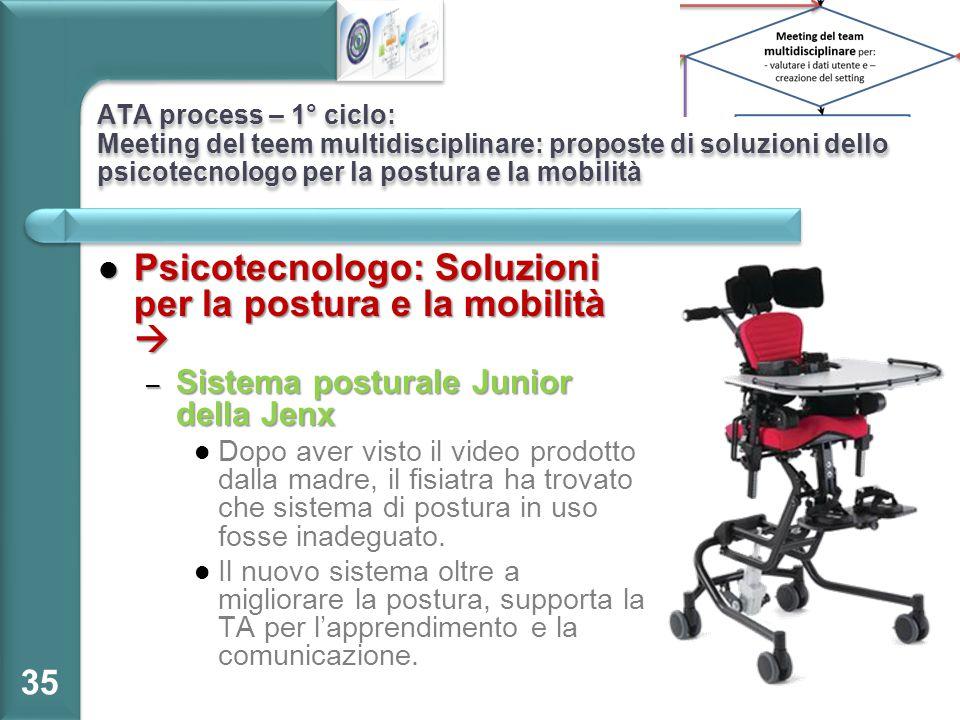 ATA process – 1° ciclo: Meeting del teem multidisciplinare: proposte di soluzioni dello psicotecnologo per la postura e la mobilità Psicotecnologo: So