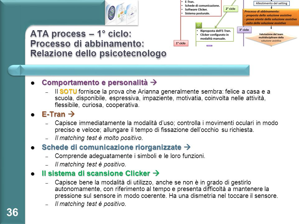 ATA process – 1° ciclo: Processo di abbinamento: Relazione dello psicotecnologo Comportamento e personalità  Comportamento e personalità  SOTU – Il