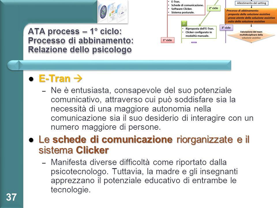 ATA process – 1° ciclo: Processo di abbinamento: Relazione dello psicologo E-Tran  E-Tran  – Ne è entusiasta, consapevole del suo potenziale comunic
