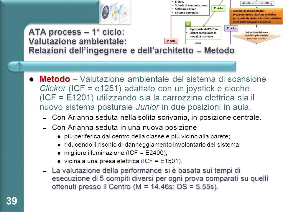 ATA process – 1° ciclo: Valutazione ambientale: Relazioni dell'ingegnere e dell'architetto – Metodo Metodo Metodo – Valutazione ambientale del sistema
