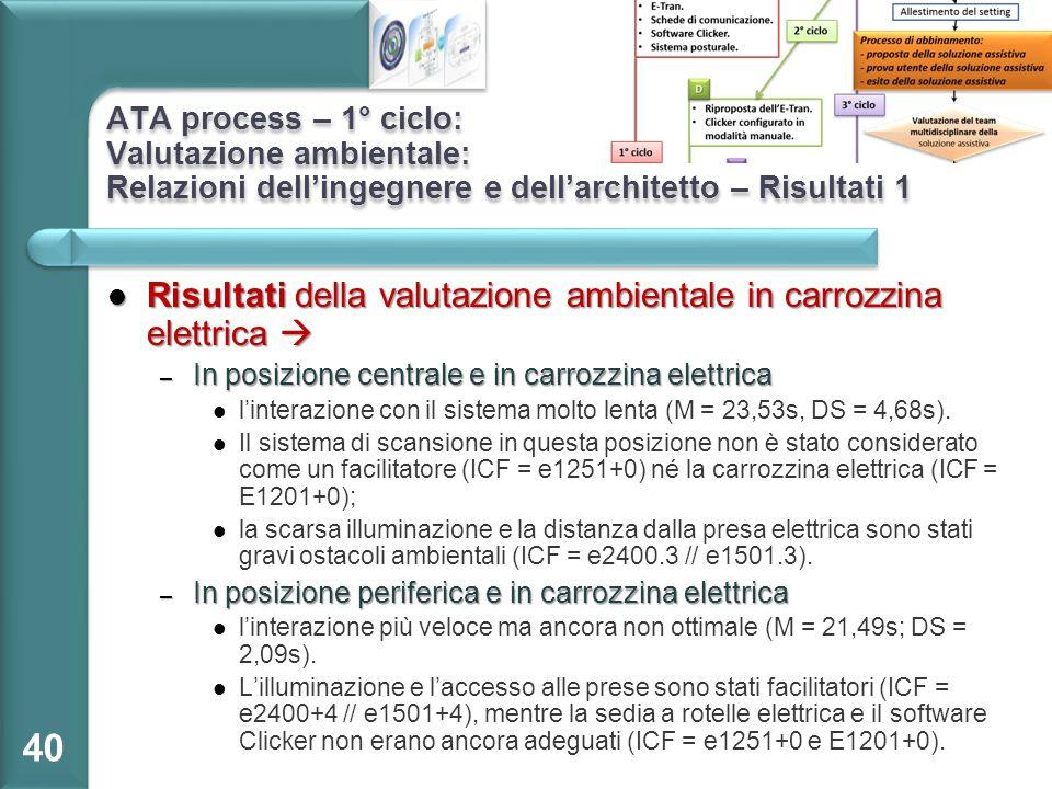 ATA process – 1° ciclo: Valutazione ambientale: Relazioni dell'ingegnere e dell'architetto – Risultati 1 Risultati della valutazione ambientale in car