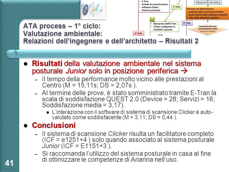 ATA process – 1° ciclo: Valutazione ambientale: Relazioni dell'ingegnere e dell'architetto – Risultati 2 Risultati della valutazione ambientale nel si