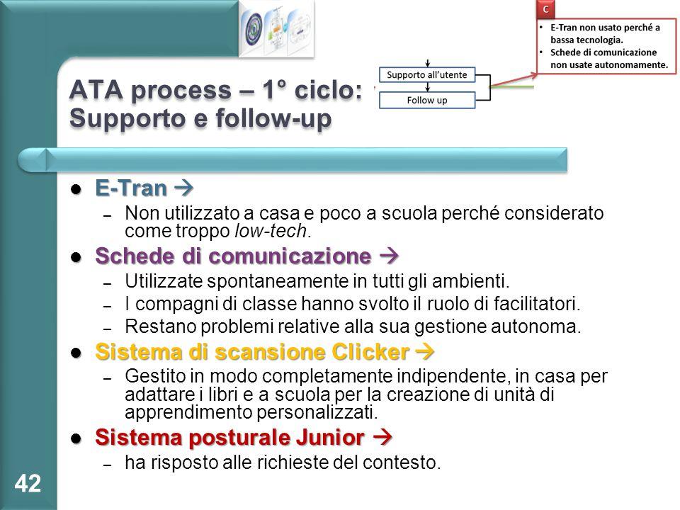 ATA process – 1° ciclo: Supporto e follow-up E-Tran  E-Tran  – Non utilizzato a casa e poco a scuola perché considerato come troppo low-tech. Schede