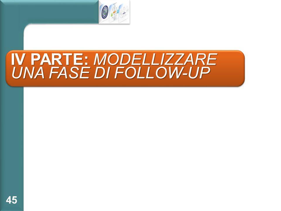 45 IV PARTE: MODELLIZZARE UNA FASE DI FOLLOW-UP